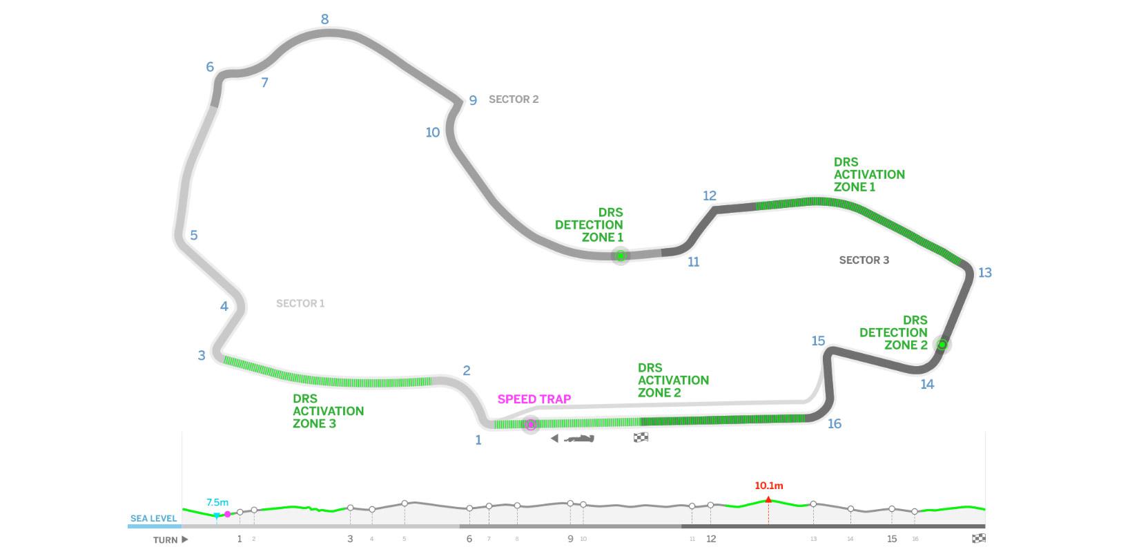 Grand Prix Australii mapa